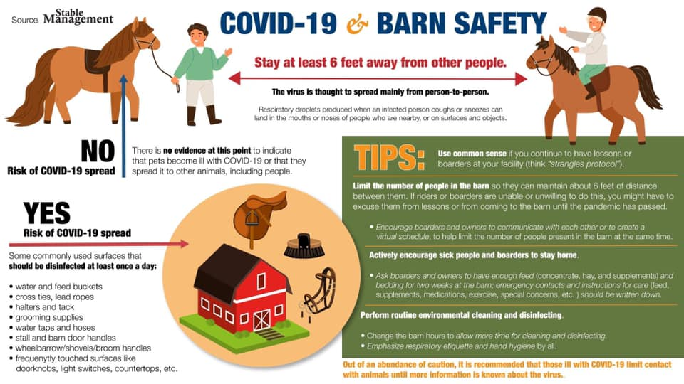 COVID-19 Barn Safety